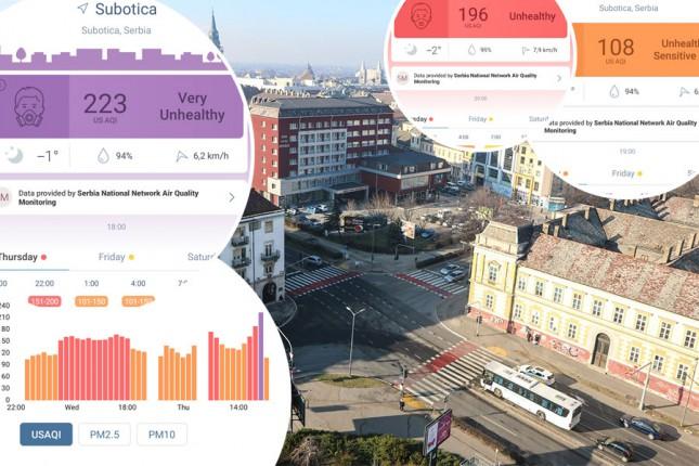 Koje su posledice i mere zaštite od zagađenog vazduha?