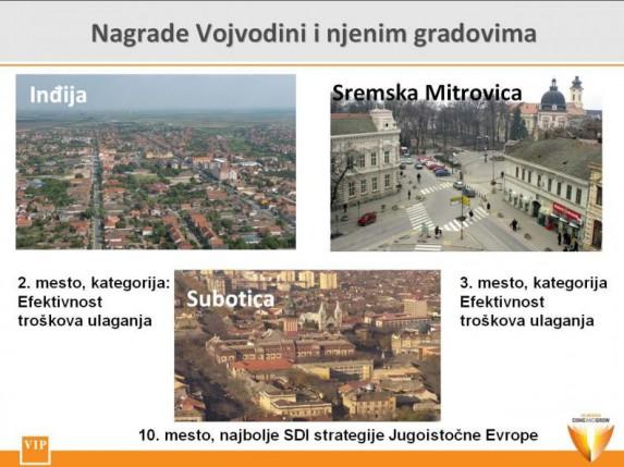 Priznanja Vojvodini i njenim gradovima