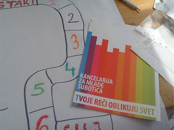 Konkurs za izradu logoa Kancelarije za mlade grada Subotice