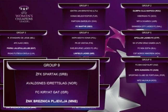 Fudbalerke Spartaka u Crnoj Gori traže kartu za Ligu šampiona