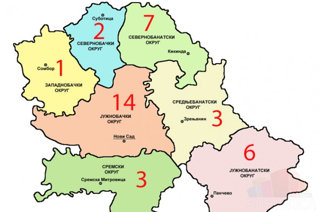 U Vojvodini 36 obolelih od korona virusa, dva pacijenta iz Severno-bačkog okruga