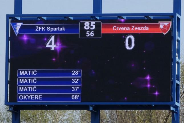Fudbal (Ž): Spartak slavio u derbiju protiv Crvene zvezde (4:0)