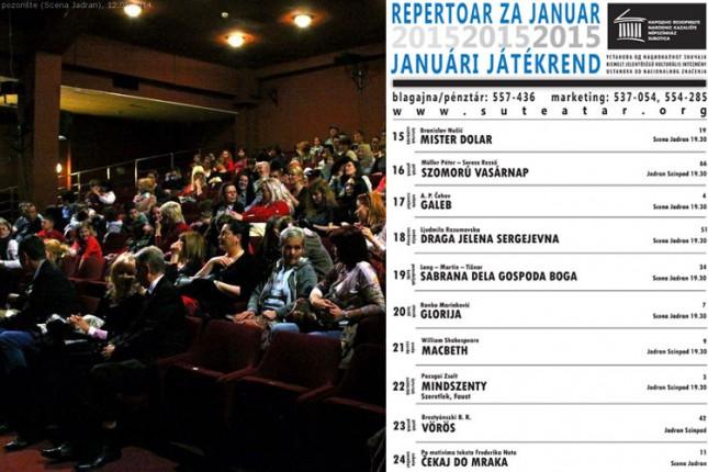 Repertoar Narodnog pozorišta za januar