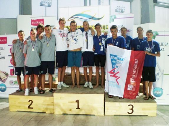 Istorijski uspeh plivača Spartaka