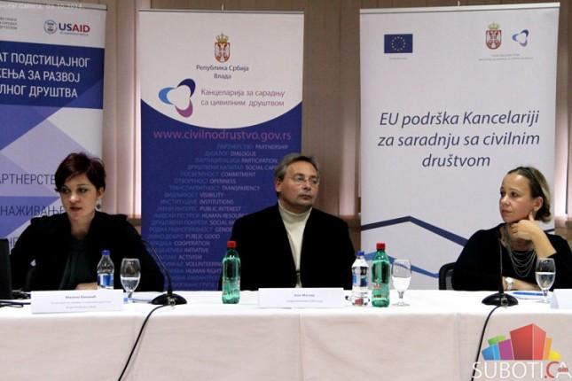 Uspostavljanje podsticajnog okruženja za razvoj civilnog društva