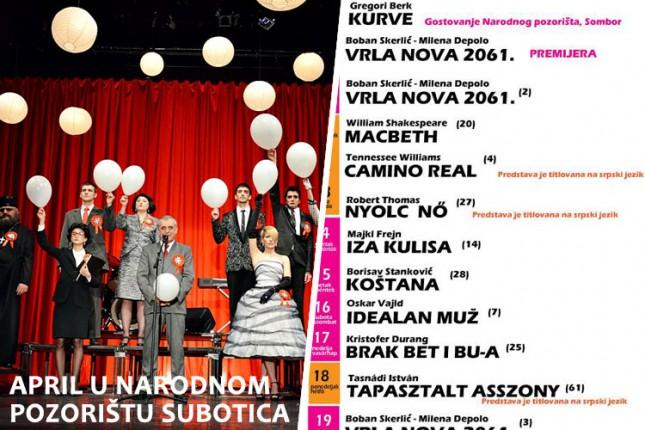 Repertoar Narodnog pozorišta za april