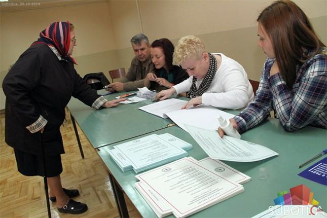 Preliminarni u skladu sa prvim rezultatima izbora