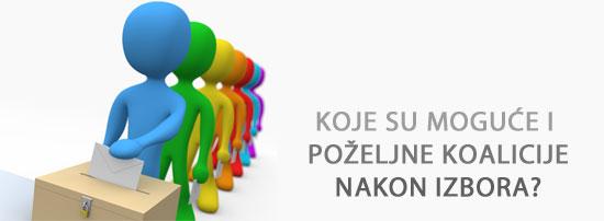 Izbori u Subotici 2012 - izborne koalicije