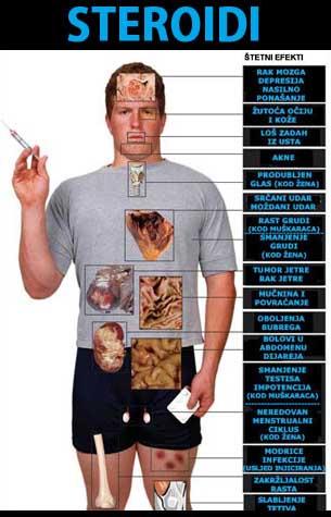 kortikosteroid yan etkileri pdf